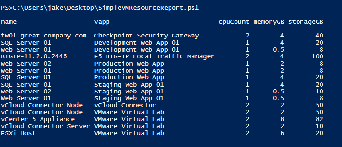 GeekAfterFive - Infrastructure as Code